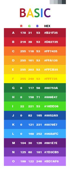 Resource - AFL Colours Guide | BigFooty