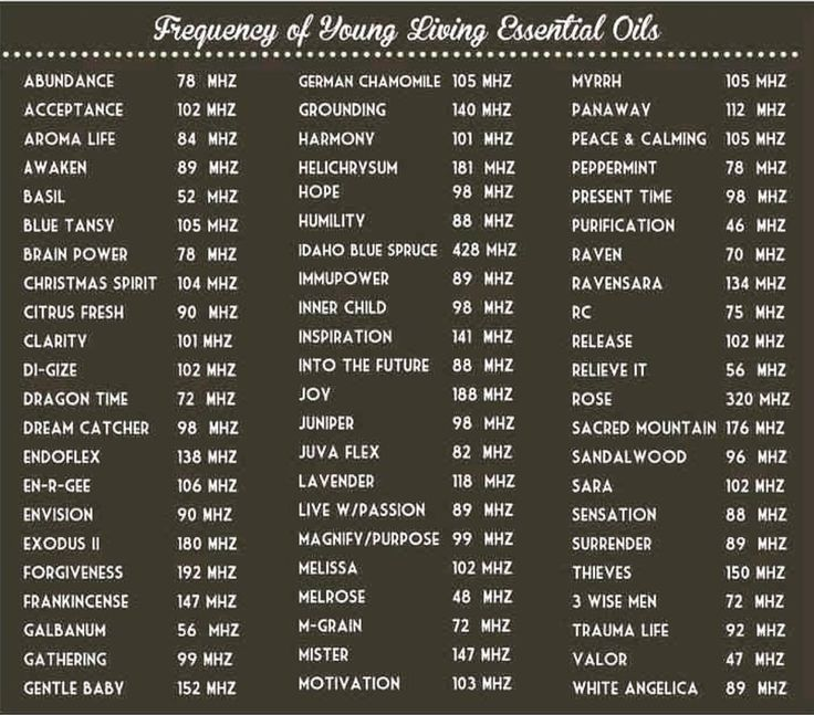 Image result for young living essential oils frequency chart All