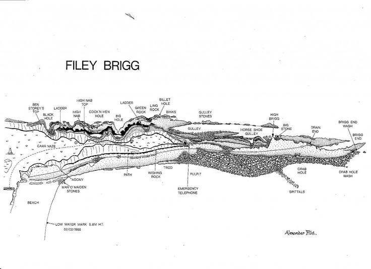 filey  brigg  plan 001