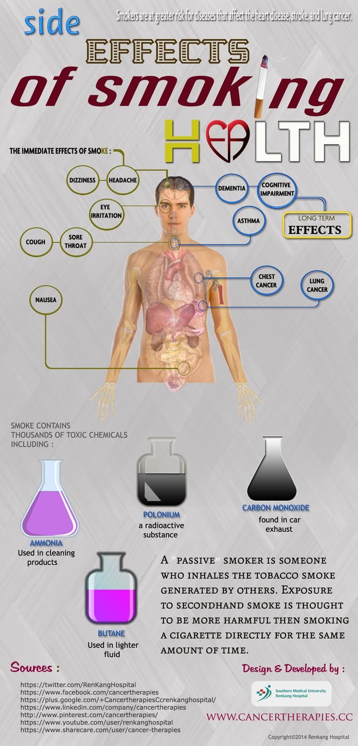 Side effects of smoking health A passive smoker is someone who inhales the tobacco smoke generated by others.Exposure to secondhand smoke is thought to be more harmful then smoking a cigarette directly for the same amount of time. - See more at: http://visual.ly/side-effects-smoking-health#sthash.SEEdqTYr.dpuf