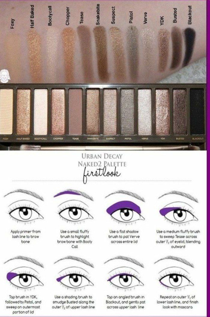 fard a paupiere yeux marron, smokey eyes marron comment les maquiller