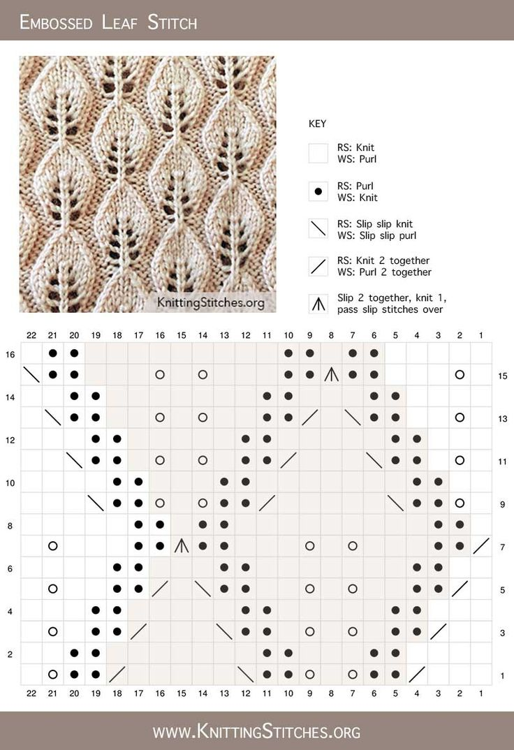 Embossed Leaf Lace Knitting Chart