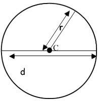 Area of a Circle Calculator