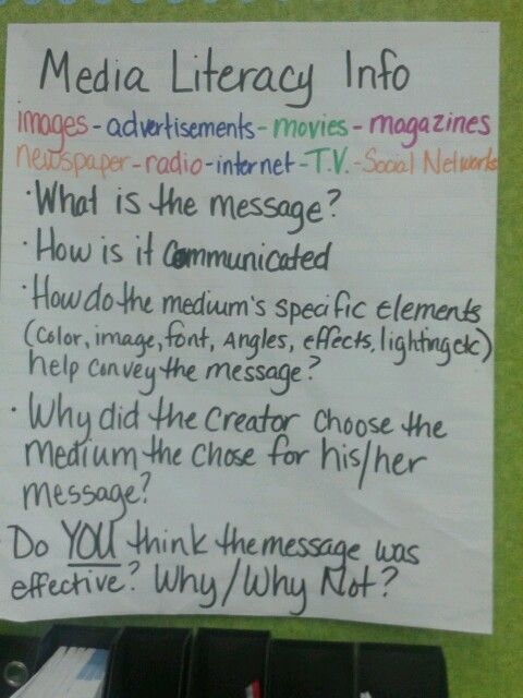 This example looks at the important questions that should be asked when it comes to looking at media literacy. It is important that students have these questions in their backpack that they can be able to critically analyze media when they first come across it.What is the message that this media portraying ?and is this an effective way to communicate this message? are important questions to ask in order to analyze media.