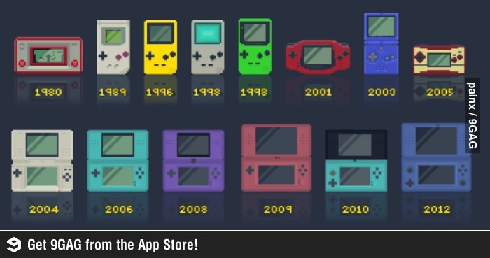 Evolution of Nintendo's handheld devices