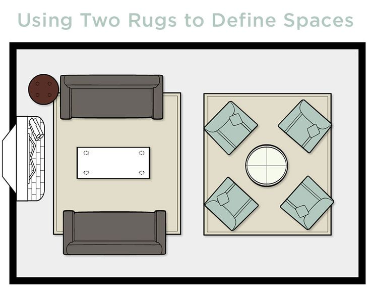 How To Measure A Rug In Large Living Room Create Two Separate Spaces