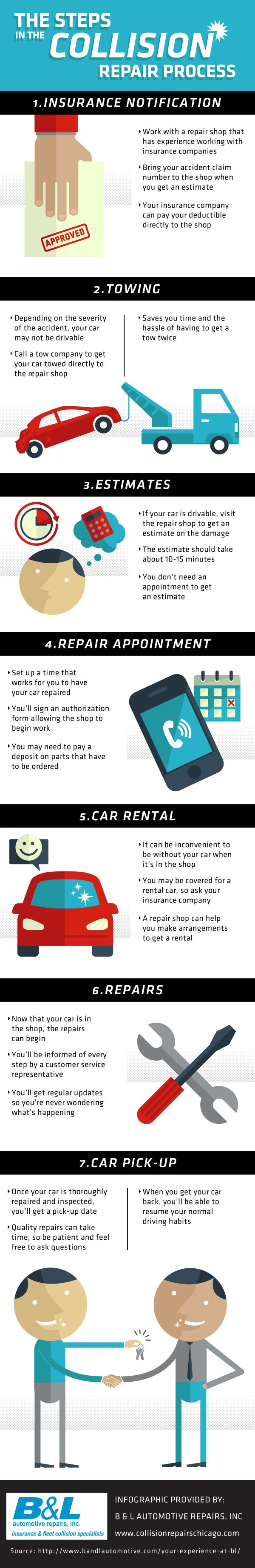 If your car isn't drivable after a collision, you'll need to call a tow company to get your car towed directly to the repair shop. Take a look at this Chicago collision services infographic to see what else you should do after being involved in a car accident.