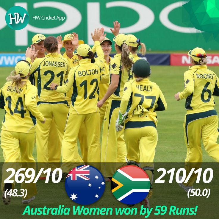 A fantastic win for Australia Women right before the semi-finals! They dominated over South Africa with their batting! #WWC17 #AUSvSA #AUS #SA #cricket