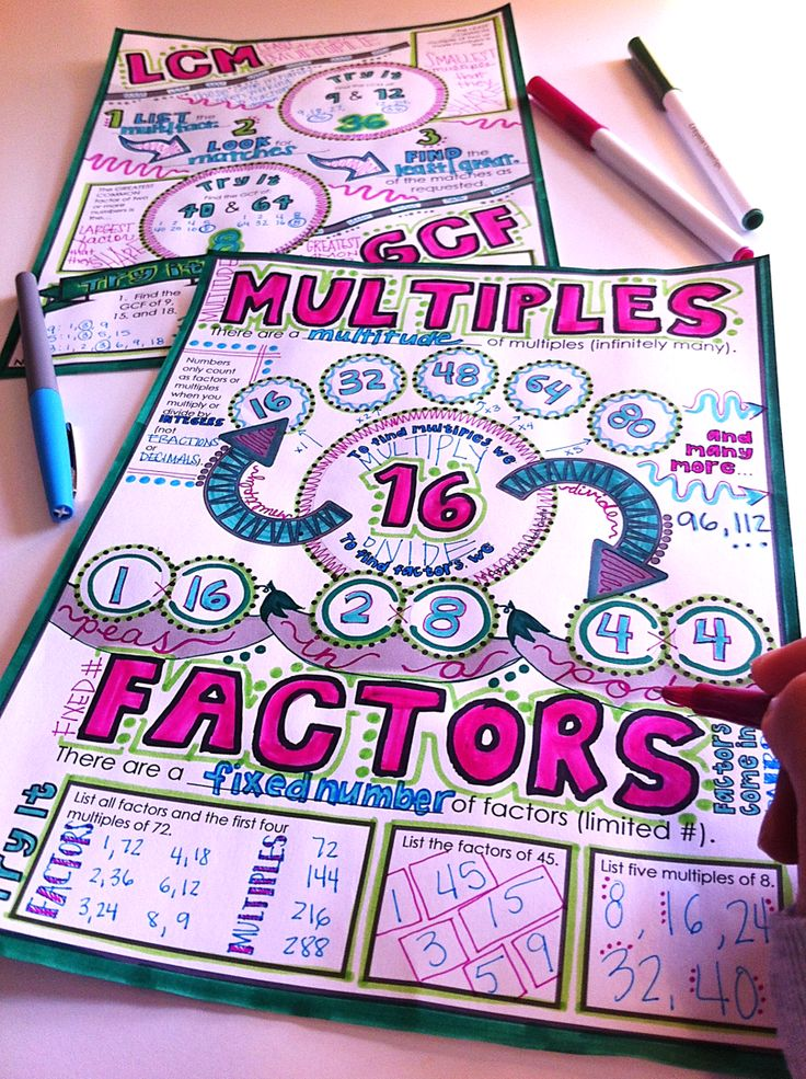 "Factors, Multiples, LCM, and GCF - ""Doodle Notes"" for visual connections, focus, & retention"