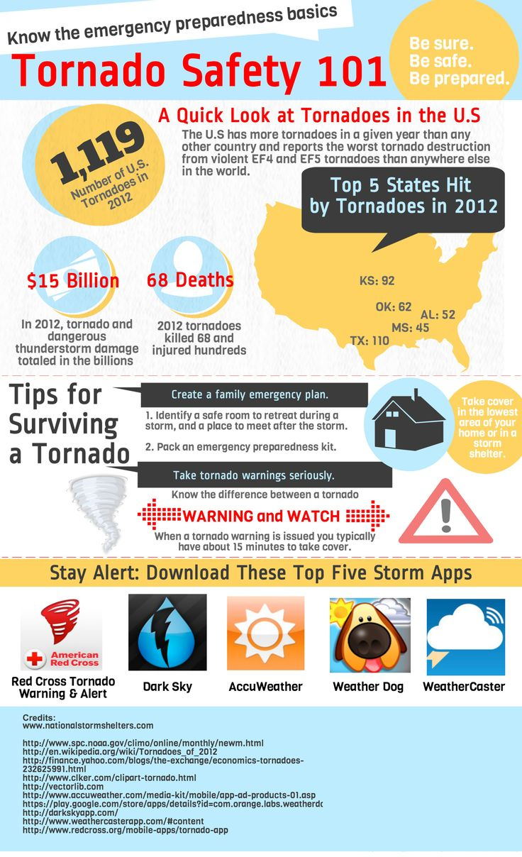 25 Best Ideas About Tornado Safety Tips On Pinterest