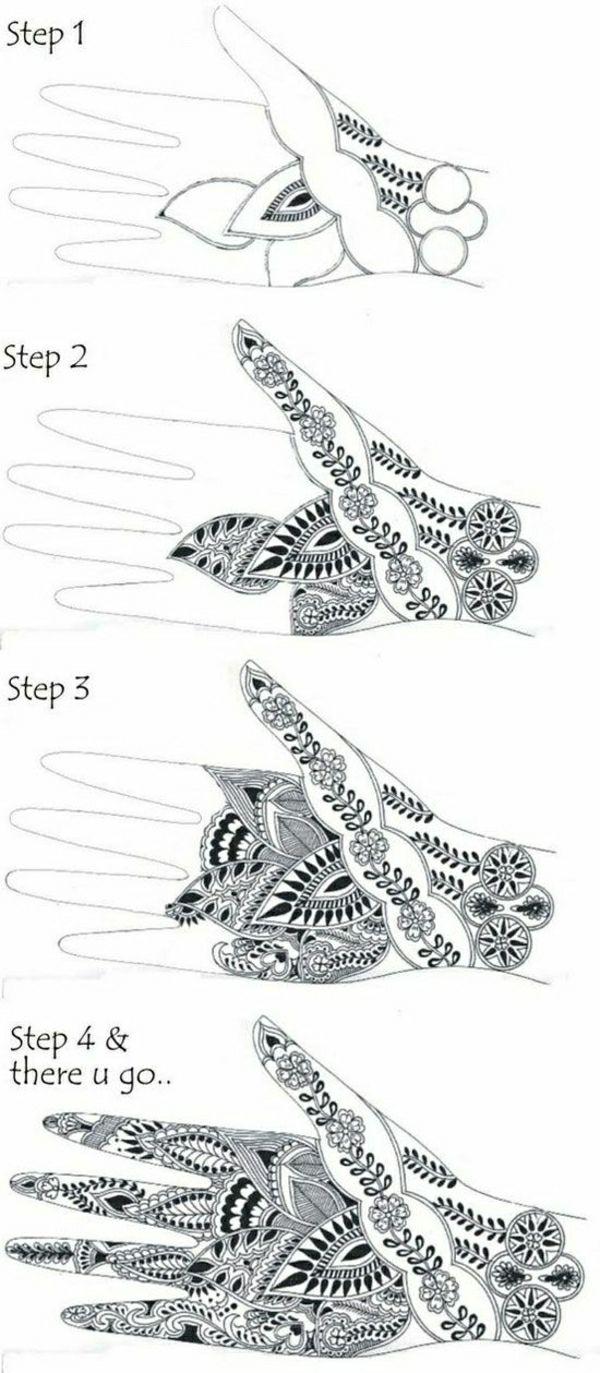 Pas à pas - comment créer un motif pour tatouage henné