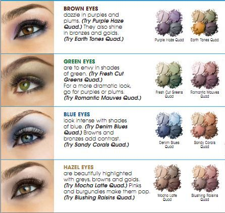 Eye Color Chart For Shadows Everyone Should Have Noseyparker Inw