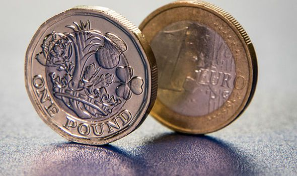 Pound V euro: GBP mounts recovery against EUR amid EU summit in Brussels