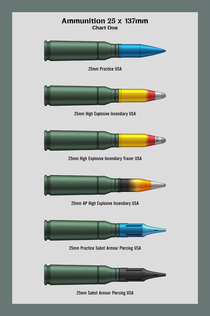 Best Bang Bang Ammunition Reloading Images On   Hand