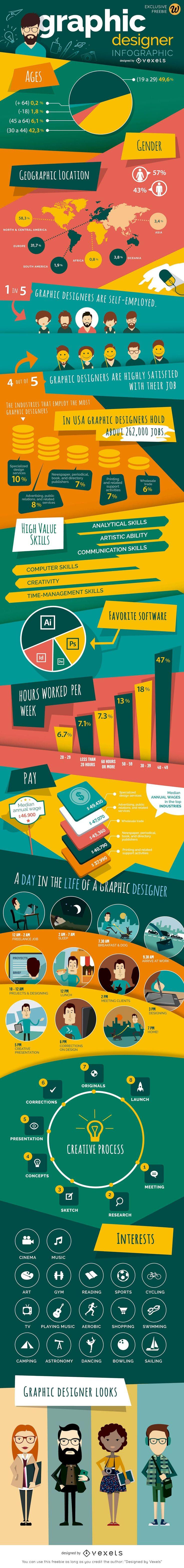 94 Stunning Infographic Designs https://www.designlisticle.com/infographic-designs-3/