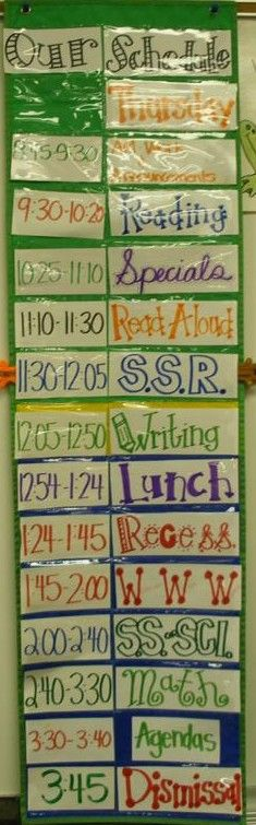 Elementary Classroom Procedures ~ Best images about st day on pinterest activities