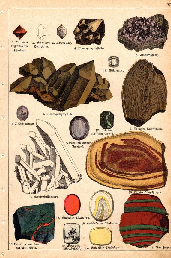 1888 Antique Print Geology Rocks Minerals Geological German Lithograph on Etsy, $26.00