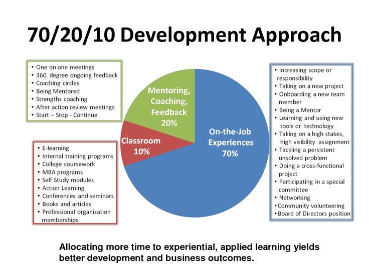 physical education instructional models