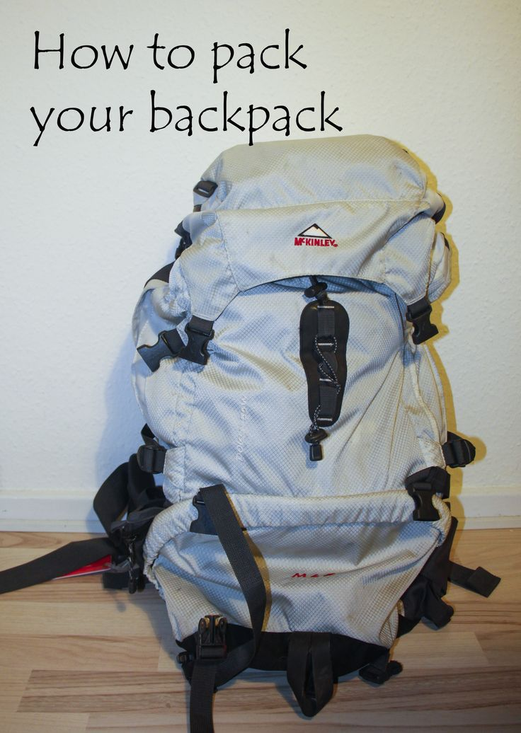 How to pack your backpack: http://aworldofbackpacking.com/uk/at-pakke-din-rygsaek/
