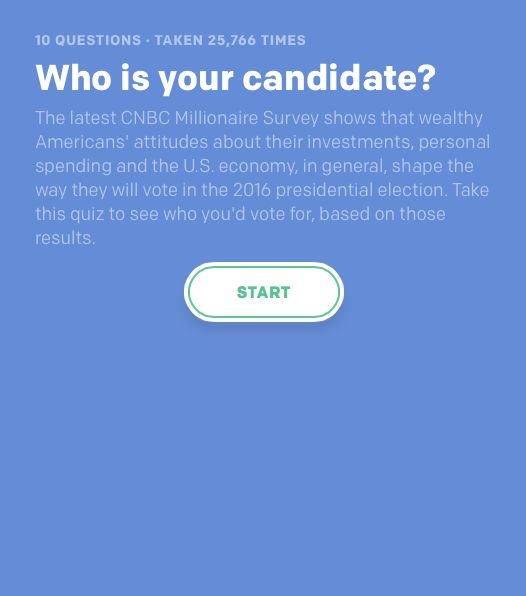 http://www.cnbc.com/2015/05/05/quiz-find-your-presidential-candidate.html - Content and format of a quiz to determine your match for the Presidential Election 2016 candidate