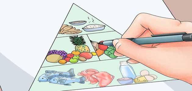 الهرم الغذائي الصحي بالعربي لمساعدتك في اتخاذ خيارات طعام أفضل من أجل الحفاظ على الصحة والحفاظ على وزن مثا Food Pyramid Better Food Choices Yellow Vegetables