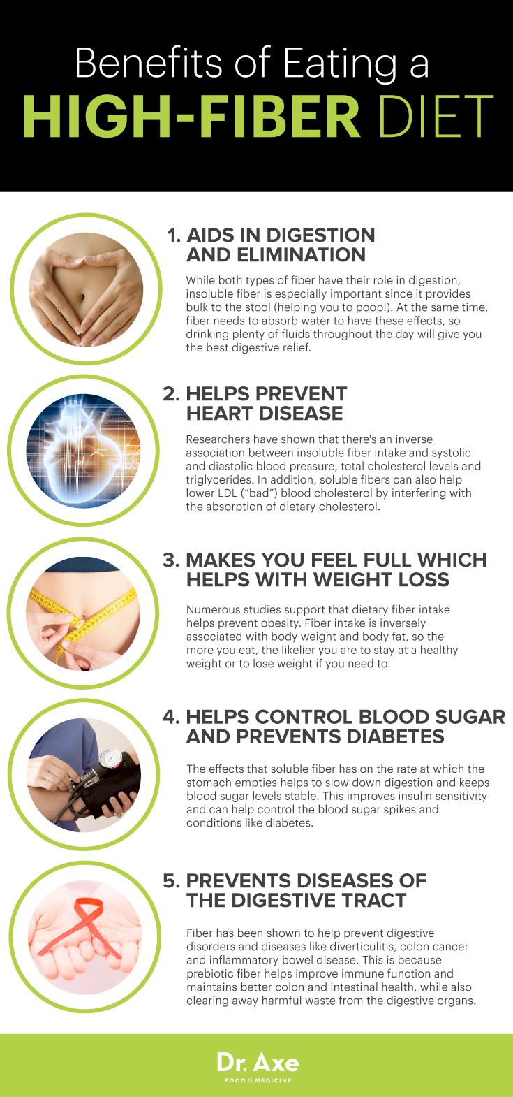 Fiber Benefits http://www.draxe.com #health #holistic #natural