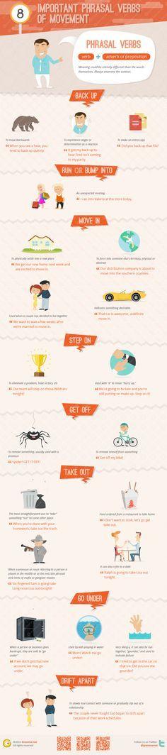 Una infografía sobre Aprende inglés: 8 importantes phrasal vebs de movimiento. Un saludo [Infographic provided by Grammar.net]