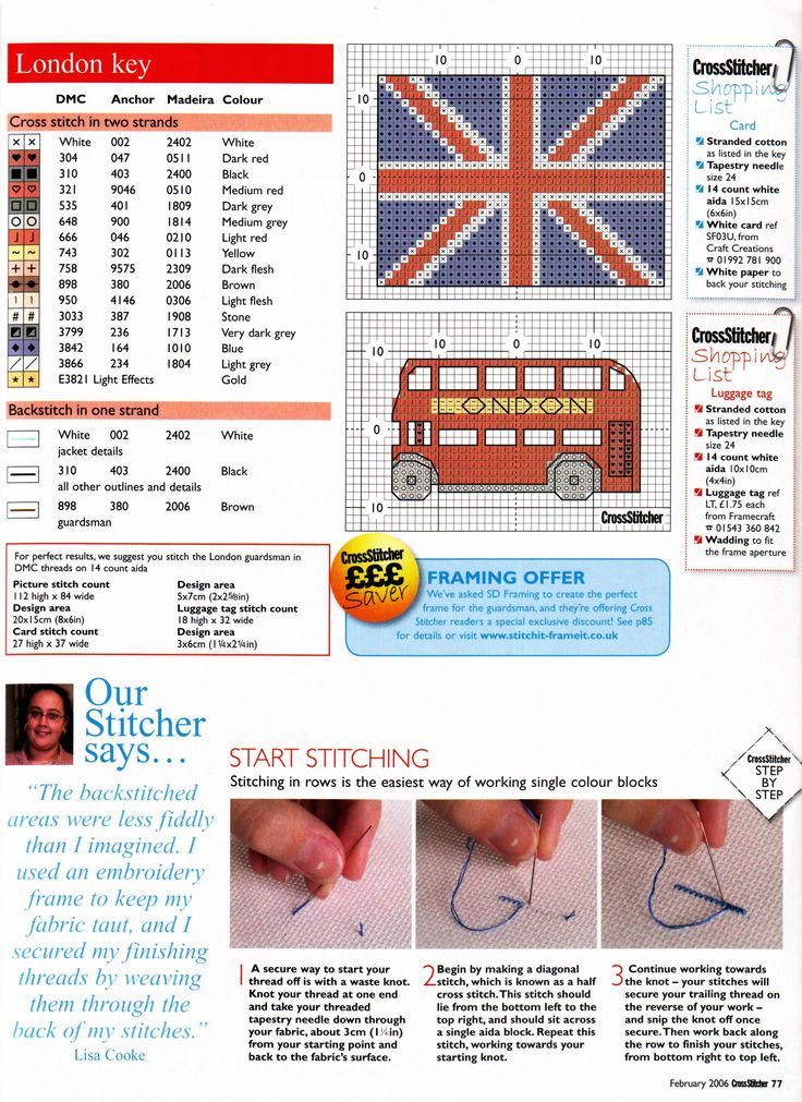 London Calling (Leslie Teare) From Cross Stitcher N°170 February 2006 4 of 4