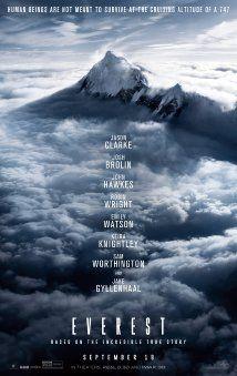 Watch Everest (2015) Online