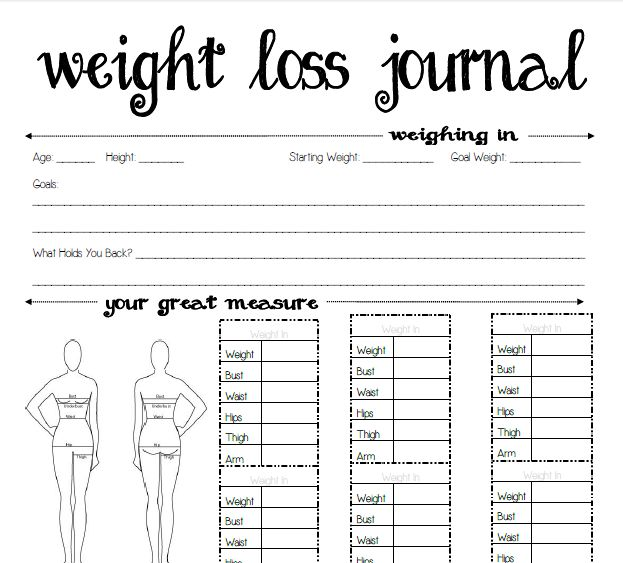 weight loss journal printout - Acur.lunamedia.co