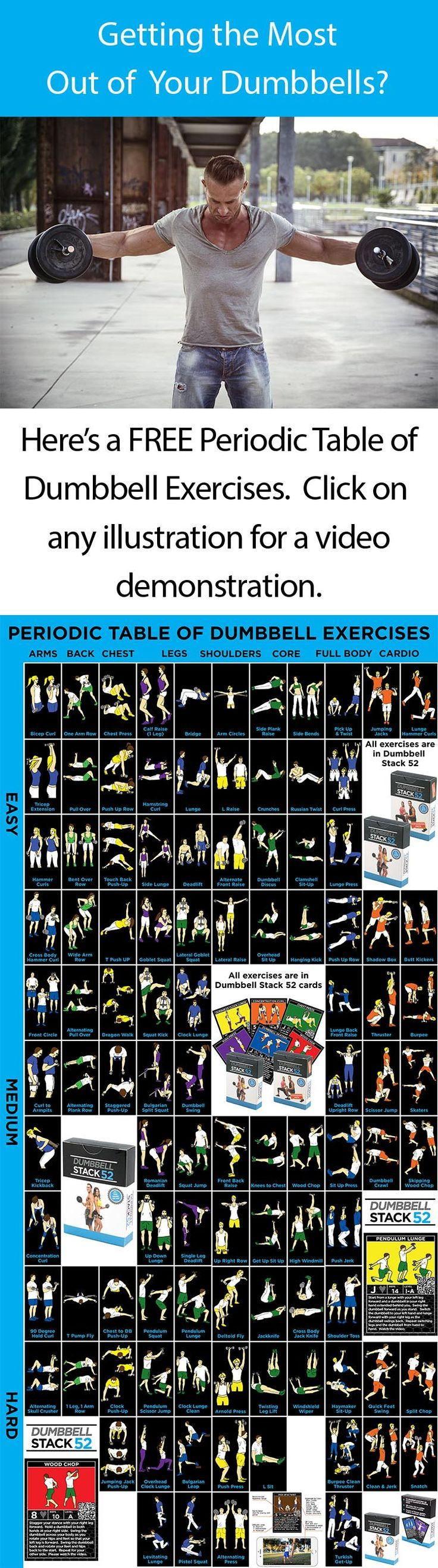 104 different dumbbell exercises organized by muscle group and difficulty.  Click on any illustration for a video demonstration of the exercise. http://musclepetrol.com/