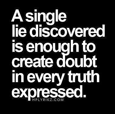 Image result for dishonesty quotes in relationships