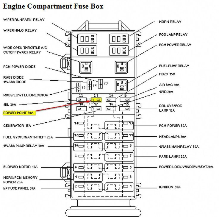 1997 Ford Ranger Fuse Box Diagram Truck Part Diagrams
