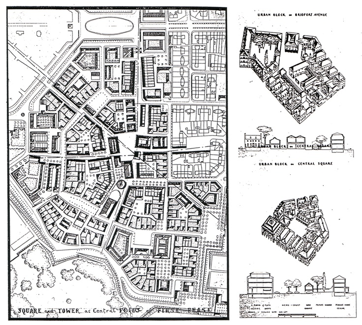 Leon Krier's sketches of a mixed-use quarter of Poundbury.