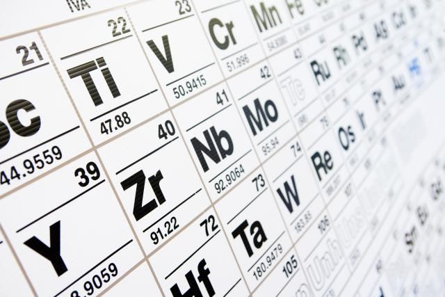 Periodic Table Quiz