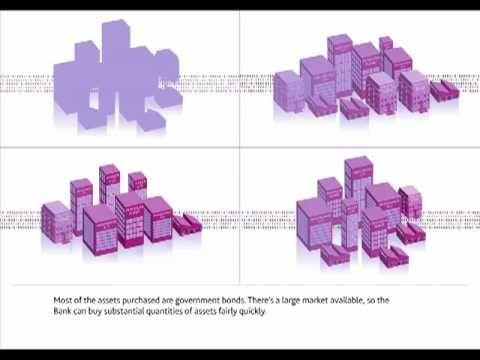 Quantitative Easing - How It Works
