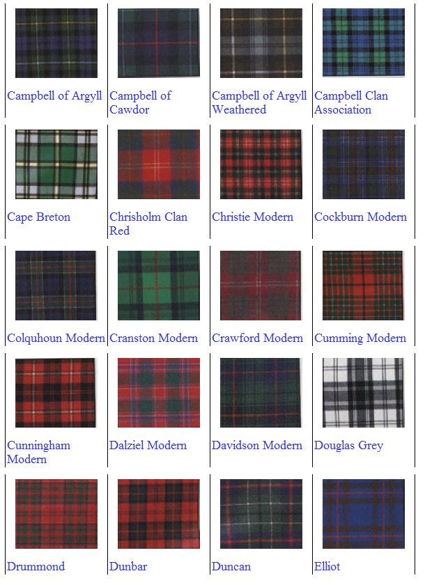 Scottish Tartan Patterns - fueling my plaid fever...