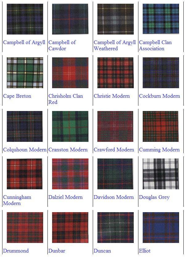 Patrones del tartán de Escocia