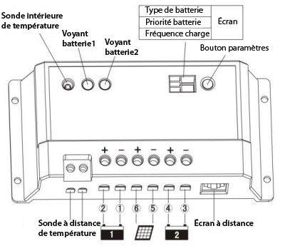 """Résultat de recherche d'images pour """"panneau solaire orientable automatique pour camping car"""""""