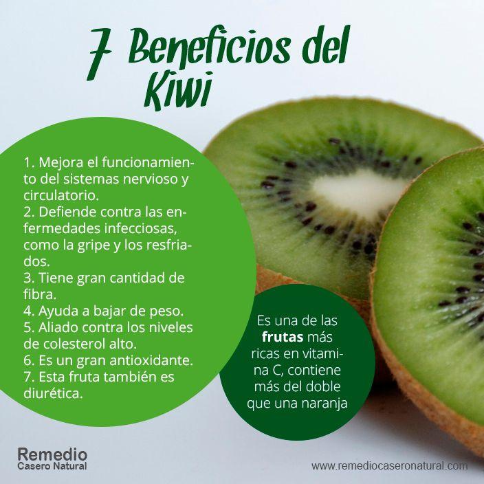 7 beneficios del kiwi | Beneficios | Pinterest | Kiwi