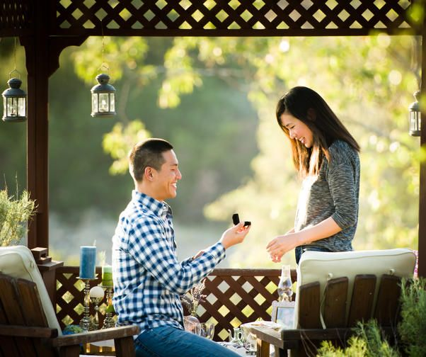 Best 25+ Wedding Proposals Ideas On Pinterest