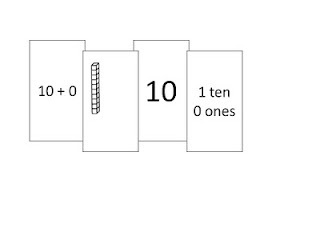 Here's a set of matching cards for teen numbers with 4 notations for each number (ie: 10, 10+0, 1 ten 0 ones, and a picture of a rod). Also includes links to card sets for numbers in the 20s and 30s.