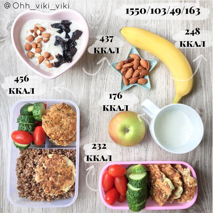 Похудение Калорийность Рациона. Таблица подсчета калорий для похудения и диет