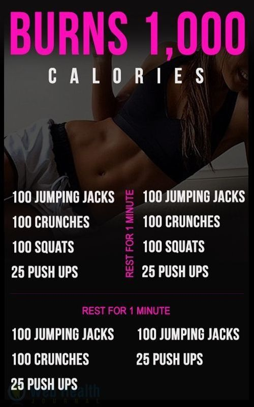 The 1,000 Calorie At-Home Workout