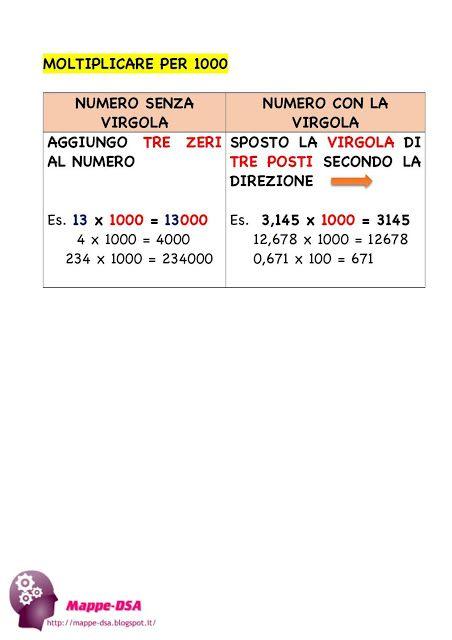 Moltiplicazioni Per 10 100 1000 2 Scuola Math E Science