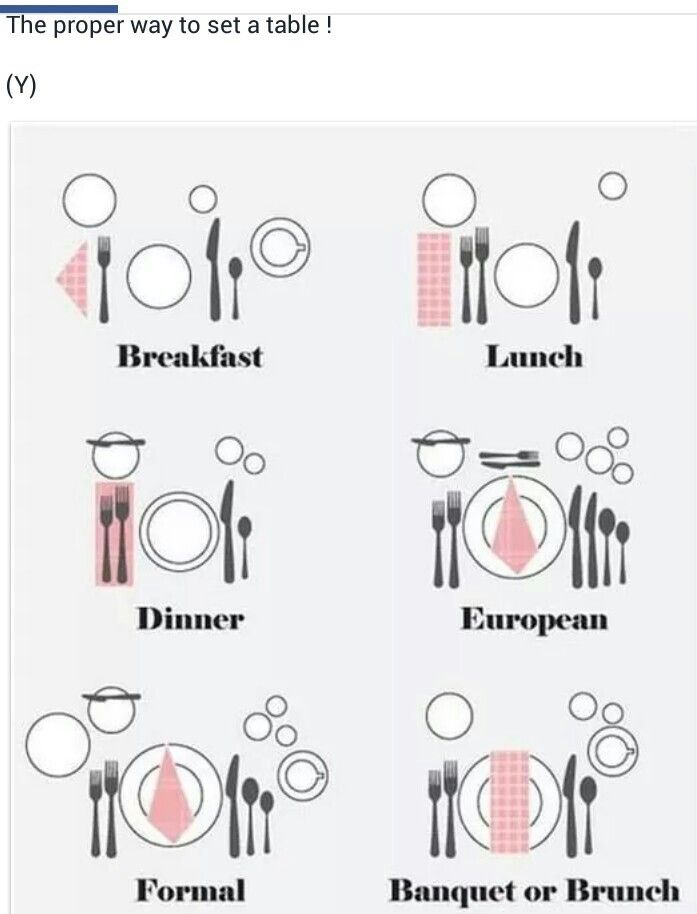 Formal Breakfast Table Setting 89 best the table images on pinterest | salt cellars, marriage and