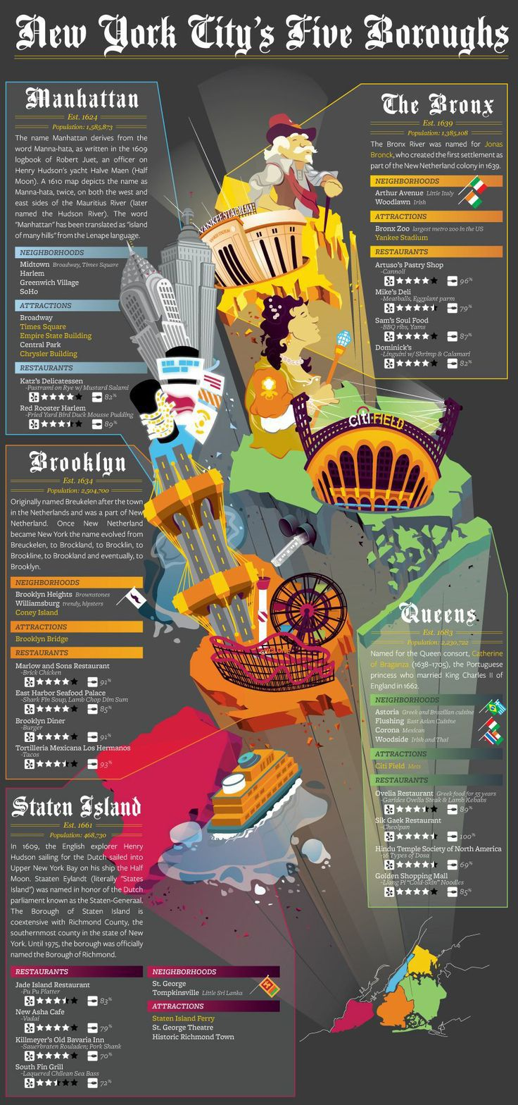 12 Awesome things to do in New York From the Travel Experts http://www.luggagefactory.com/delsey-luggage