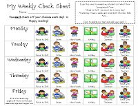 Teacher has good ideas for Daily 5 and a free weekly checklist for students to keep track of which centers they have been to.