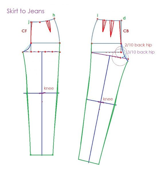 The Sewing Corner: How to Draft Stereo-butt/Non-mono-butt Jeans -- This is mostly for skirt-pattern-to-pants transitions, but nice guide for drafting from scratch, as well.