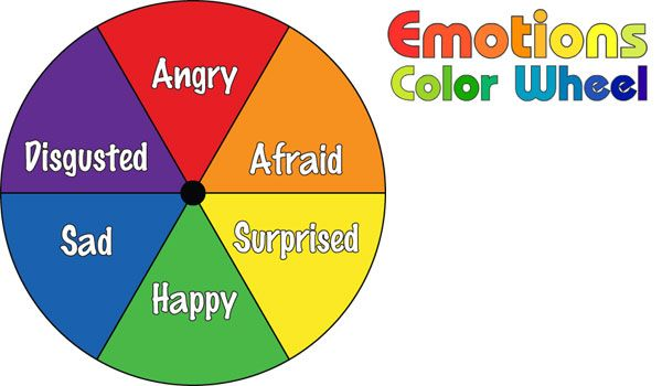 an analysis of emotions which comprise of different experiences by the human mind Originating in the neocortical regions of the brain, feelings are sparked by emotions and colored by personal experiences, beliefs, memories, and thoughts linked to that particular emotion strictly speaking, a feeling is the side product of your brain perceiving an emotion and assigning a certain meaning to it.